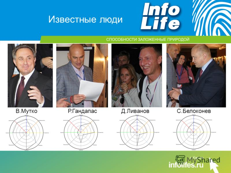 Известные люди В.Мутко Р.Гандапас Д.Ливанов С.Белоконев