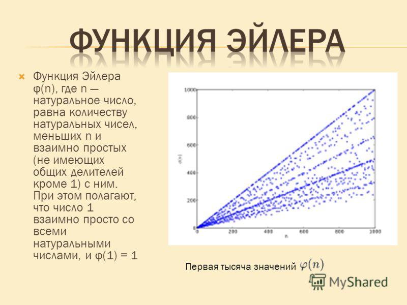 Функция Эйлера φ(n), где n натуральное число, равна количеству натуральных чисел, меньших n и взаимно простых (не имеющих общих делителей кроме 1) с ним. При этом полагают, что число 1 взаимно просто со всеми натуральными числами, и φ(1) = 1 Первая т