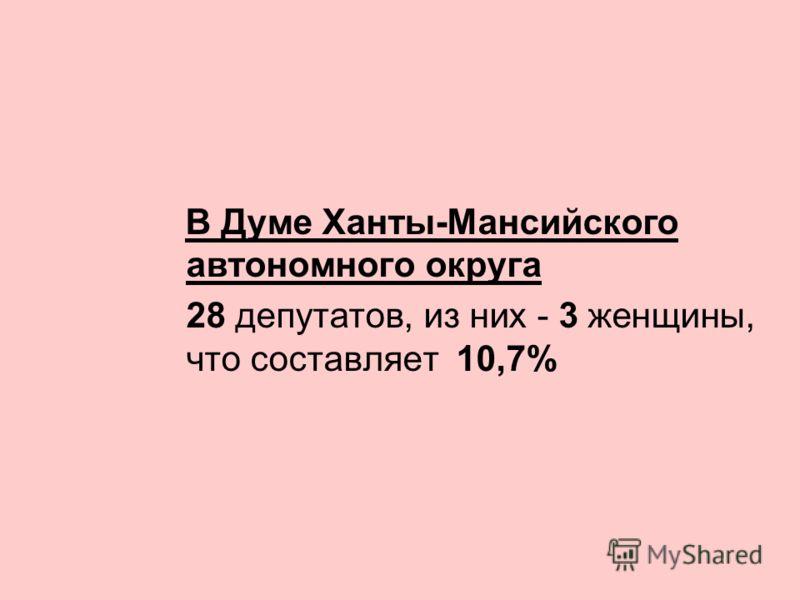 В Думе Ханты-Мансийского автономного округа 28 депутатов, из них - 3 женщины, что составляет 10,7%