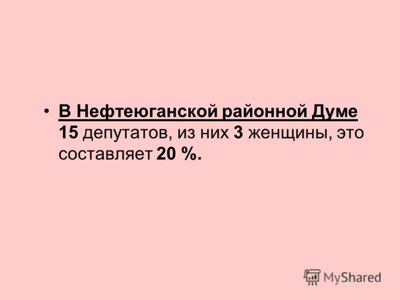 В Нефтеюганской районной Думе 15 депутатов, из них 3 женщины, это составляет 20 %.