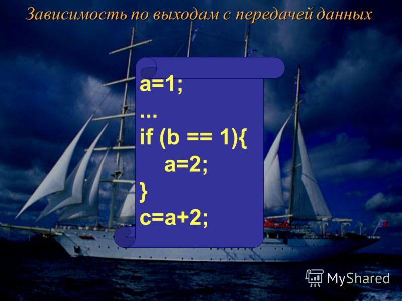 Зависимость по выходам с передачей данных a=1;... if (b == 1){ a=2; } c=a+2;