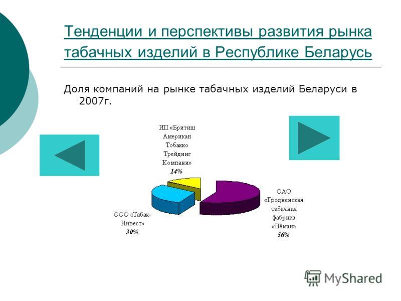 Тенденции и перспективы развития рынка табачных изделий в Республике Беларусь Доля компаний на рынке табачных изделий Беларуси в 2007г.