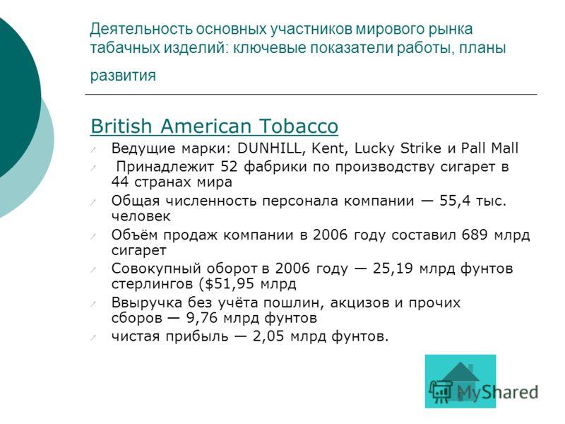 Деятельность основных участников мирового рынка табачных изделий: ключевые показатели работы, планы развития British American Tobacco Ведущие марки: DUNHILL, Kent, Lucky Strike и Pall Mall Принадлежит 52 фабрики по производству сигарет в 44 странах м
