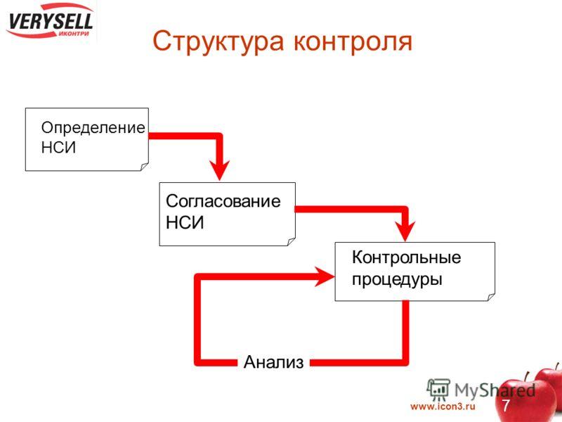 www.icon3.ru 7 Структура контроля Согласование НСИ Контрольные процедуры Определение НСИ Анализ