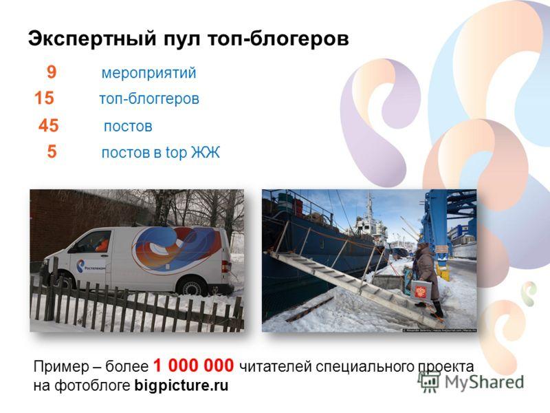 Экспертный пул топ-блогеров 15 топ-блоггеров 9 мероприятий 45 постов 5 постов в top ЖЖ Пример – более 1 000 000 читателей специального проекта на фотоблоге bigpicture.ru