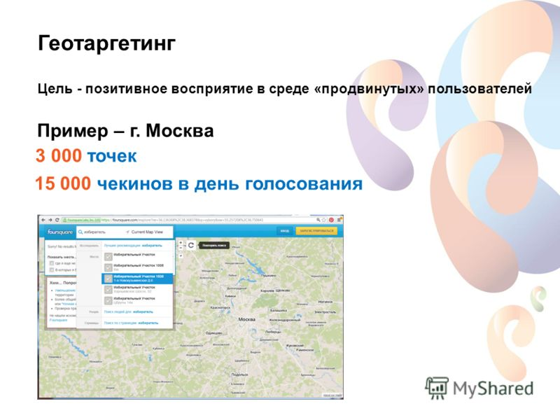 Геотаргетинг 3 000 точек 15 000 чекинов в день голосования Пример – г. Москва Цель - позитивное восприятие в среде «продвинутых» пользователей