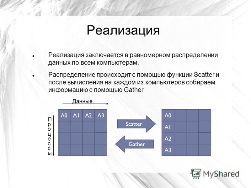 Реализация Реализация заключается в равномерном распределении данных по всем компьютерам. Распределение происходит с помощью функции Scatter и после вычисления на каждом из компьютеров собираем информацию с помощью Gather A0A1A2A3 Данные ПроцессыПроц
