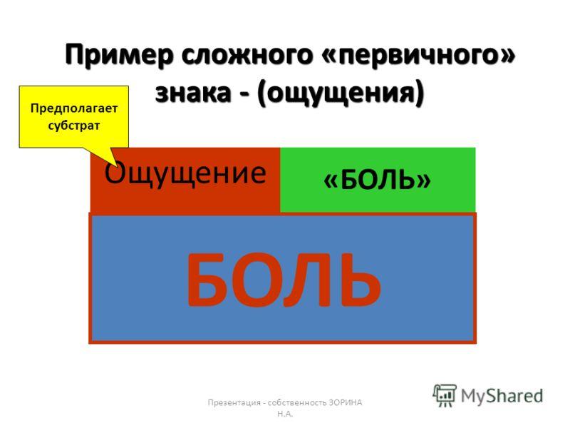 Презентация - собственность ЗОРИНА Н.А. Миф способен изменить восприятие до такой степени, что человек перестает верить собственным глазам. Даже очень наглядные результаты измерений игнорируются или трактуются наоборот.