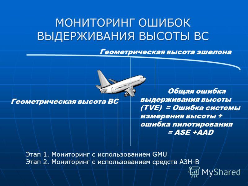 Геометрическая высота эшелона МОНИТОРИНГ ОШИБОК ВЫДЕРЖИВАНИЯ ВЫСОТЫ ВС Геометрическая высота ВС Общая ошибка выдерживания высоты (TVE) = Ошибка системы измерения высоты + ошибка пилотирования = ASE +AAD Этап 1. Мониторинг с использованием GMU Этап 2.