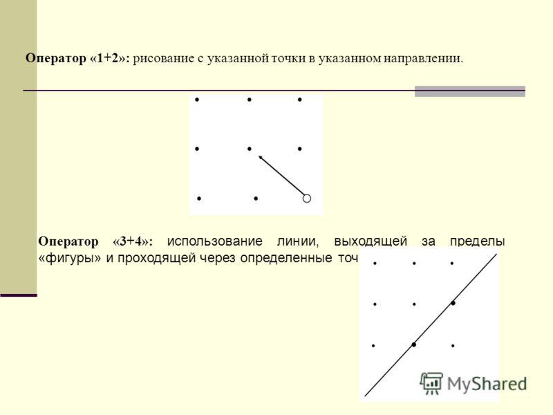Оператор «1+2»: рисование с указанной точки в указанном направлении. Оператор «3+4»: использование линии, выходящей за пределы «фигуры» и проходящей через определенные точки.