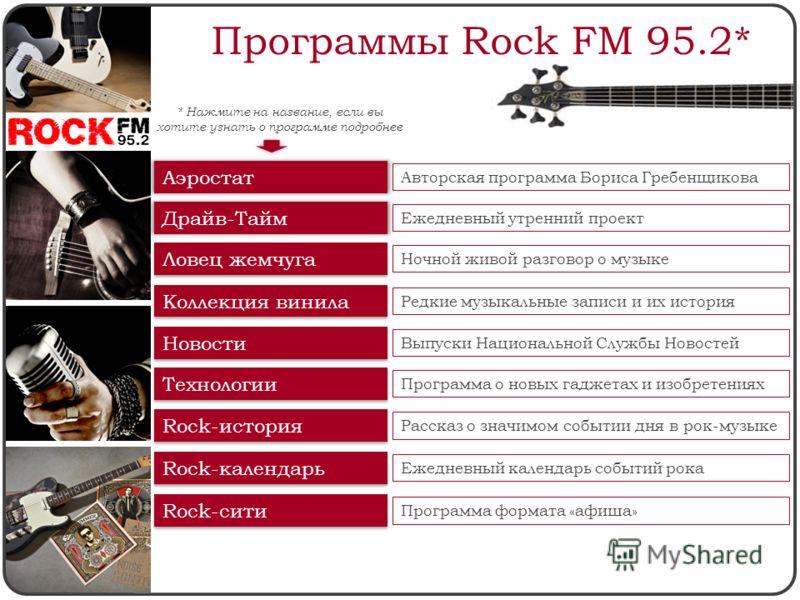 Программы Rock FM 95.2* Rock-сити Rock-сити Аэростат Rock-история Rock-история Rock-календарь Rock-календарь Новости Коллекция винила Ловец жемчуга Программа формата «афиша» Авторская программа Бориса Гребенщикова Рассказ о значимом событии дня в рок