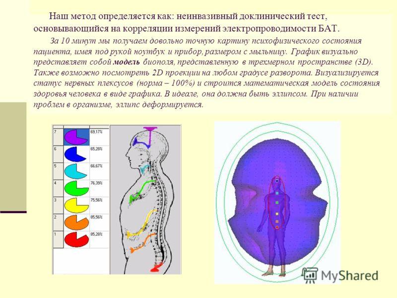 Наш метод определяется как: неинвазивный доклинический тест, основывающийся на корреляции измерений электропроводимости БАТ. За 10 минут мы получаем довольно точную картину психофизического состояния пациента, имея под рукой ноутбук и прибор, размеро