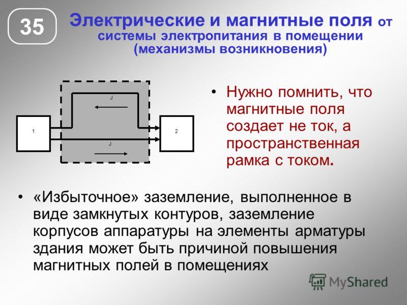 Электрические и магнитные поля от системы электропитания в помещении (механизмы возникновения) 35 Нужно помнить, что магнитные поля создает не ток, а пространственная рамка с током. 1 J 2 J «Избыточное» заземление, выполненное в виде замкнутых контур