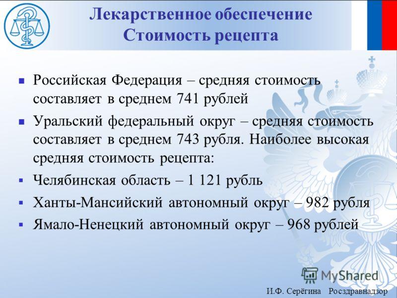 Российская Федерация – средняя стоимость составляет в среднем 741 рублей Уральский федеральный округ – средняя стоимость составляет в среднем 743 рубля. Наиболее высокая средняя стоимость рецепта : Челябинская область – 1 121 рубль Ханты - Мансийский