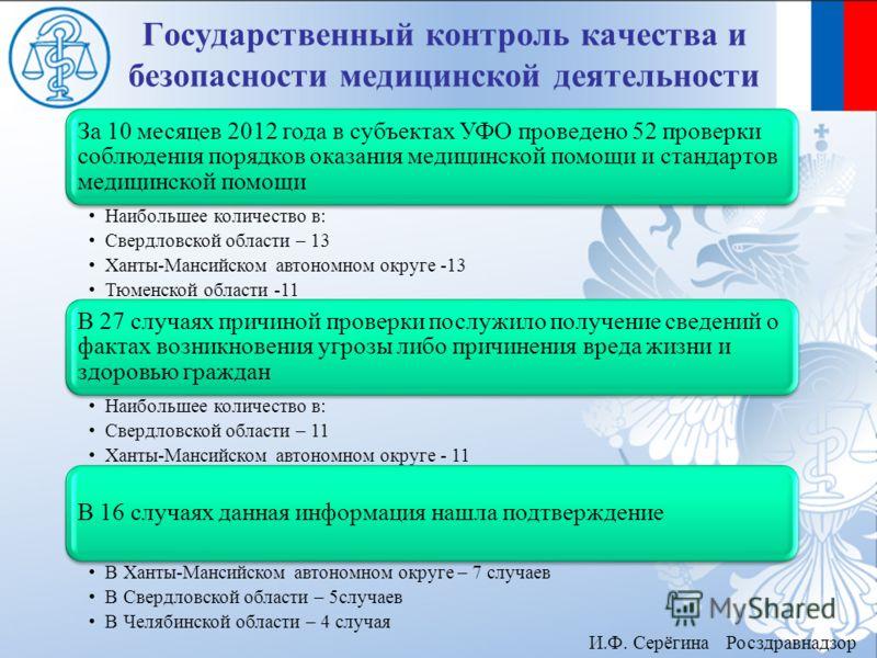 Государственный контроль качества и безопасности медицинской деятельности За 10 месяцев 2012 года в субъектах УФО проведено 52 проверки соблюдения порядков оказания медицинской помощи и стандартов медицинской помощи Наибольшее количество в: Свердловс