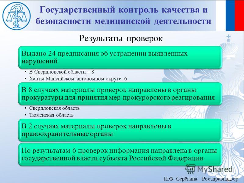 Государственный контроль качества и безопасности медицинской деятельности Выдано 24 предписания об устранении выявленных нарушений В Свердловской области – 8 Ханты-Мансийском автономном округе -6 В 8 случаях материалы проверок направлены в органы про