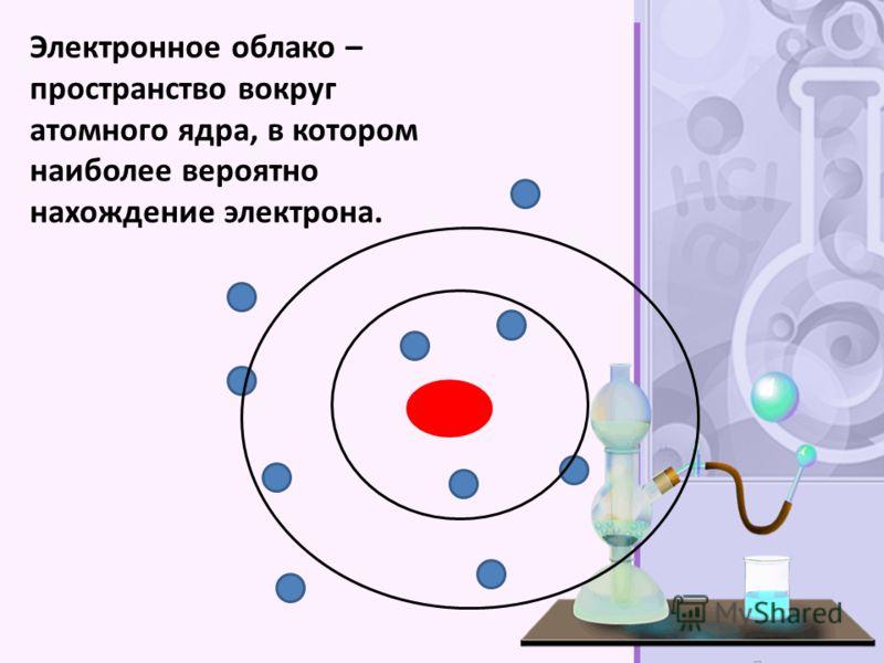 Электронное облако – пространство вокруг атомного ядра, в котором наиболее вероятно нахождение электрона.