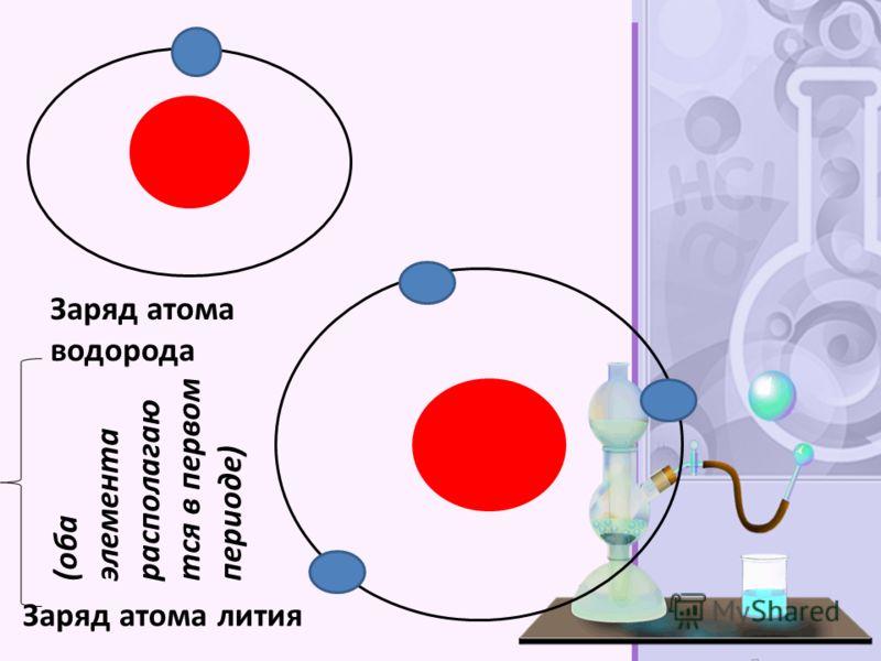 Заряд атома водорода Заряд атома лития (оба элемента располагаю тся в первом периоде)