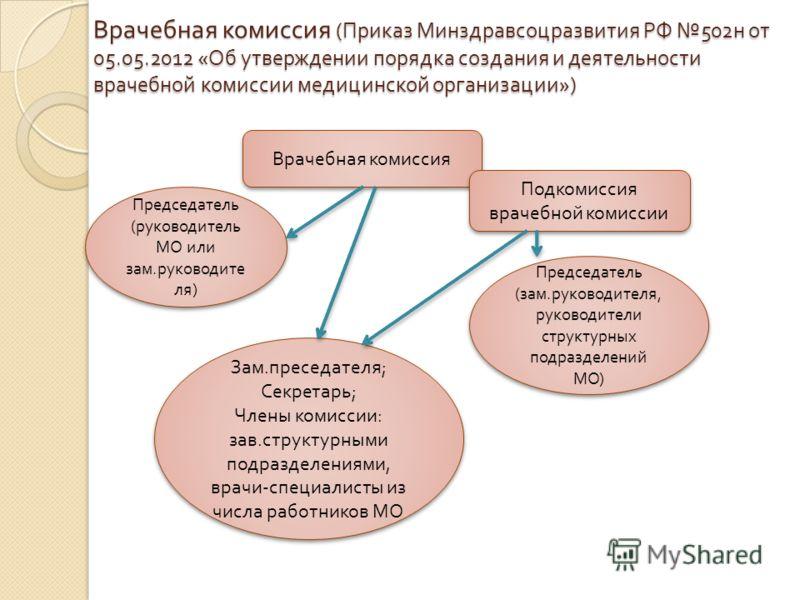 журнал врачебной комиссии