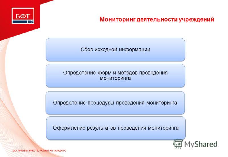 Мониторинг деятельности учреждений Сбор исходной информации Определение форм и методов проведения мониторинга Определение процедуры проведения мониторингаОформление результатов проведения мониторинга