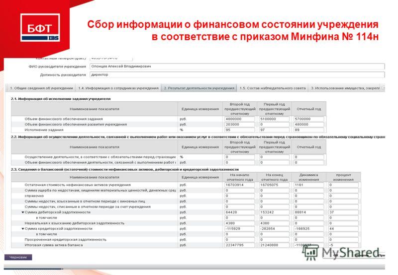 Сбор информации о финансовом состоянии учреждения в соответствие с приказом Минфина 114н