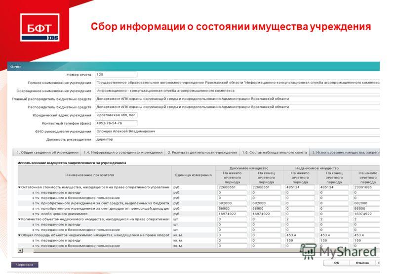 Сбор информации о состоянии имущества учреждения