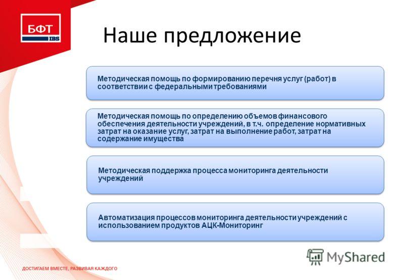 Наше предложение Методическая помощь по формированию перечня услуг (работ) в соответствии с федеральными требованиями Методическая помощь по определению объемов финансового обеспечения деятельности учреждений, в т.ч. определение нормативных затрат на