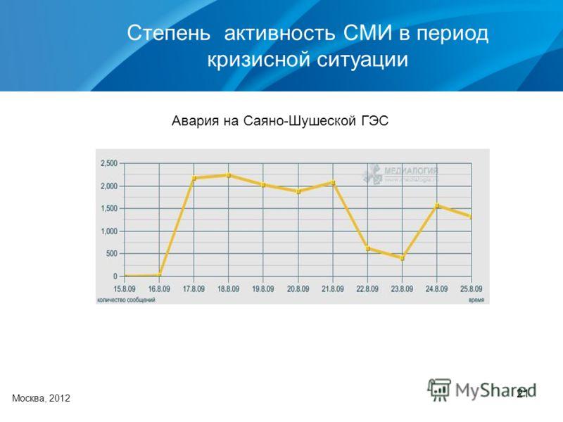 21 Степень активность СМИ в период кризисной ситуации Москва, 2012 Авария на Саяно-Шушеской ГЭС