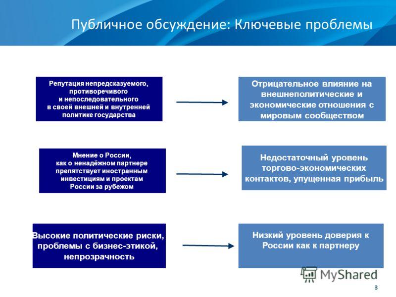 Нефтегазовая отрасль 3 Публичное обсуждение: Ключевые проблемы Репутация непредсказуемого, противоречивого и непоследовательного в своей внешней и внутренней политике государства Мнение о России, как о ненадёжном партнере препятствует иностранным инв