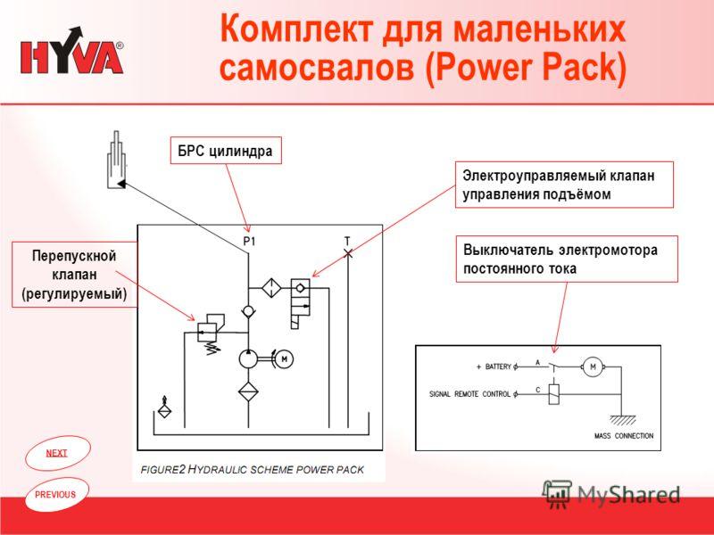 NEXT PREVIOUS Комплект для маленьких самосвалов (Power Pack) Перепускной клапан (регулируемый) БРС цилиндра Выключатель электромотора постоянного тока Электроуправляемый клапан управления подъёмом