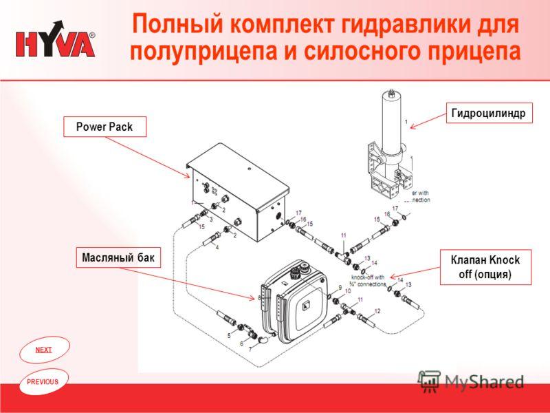 NEXT PREVIOUS Полный комплект гидравлики для полуприцепа и силосного прицепа Power Pack Масляный бак Клапан Knock off (опция) Гидроцилиндр