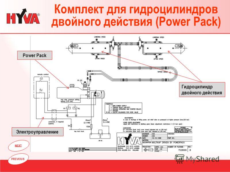 NEXT PREVIOUS Комплект для гидроцилиндров двойного действия (Power Pack) Power Pack Электроуправление Гидроцилиндр двойного действия