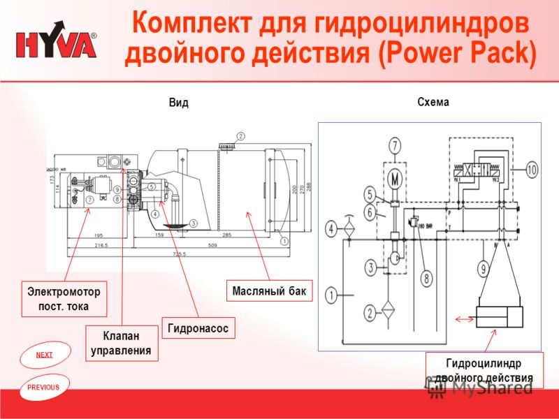 NEXT PREVIOUS Комплект для гидроцилиндров двойного действия (Power Pack) Вид Схема Электромотор пост. тока Клапан управления Гидронасос Масляный бак Гидроцилиндр двойного действия