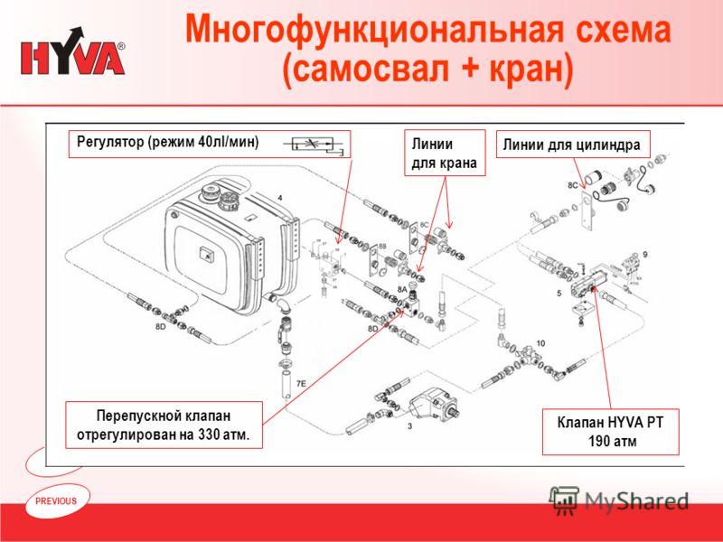 NEXT PREVIOUS Многофункциональная схема (самосвал + кран) Регулятор (режим 40лl/мин) Перепускной клапан отрегулирован на 330 атм. Клапан HYVA PT 190 атм Линии для крана Линии для цилиндра