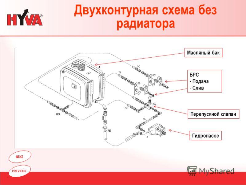 NEXT PREVIOUS Двухконтурная схема без радиатора Масляный бак БРС - Подача - Слив Перепускной клапан Гидронасос