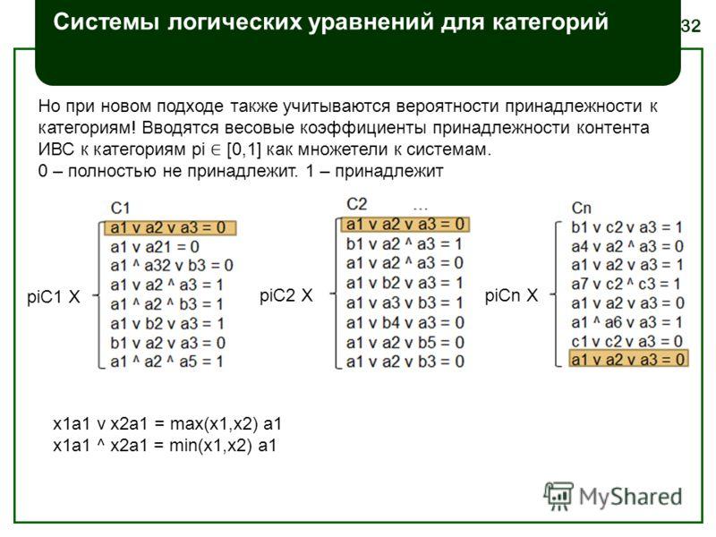 32 Системы логических уравнений для категорий piC1 X piC2 XpiCn X x1a1 v x2a1 = max(x1,x2) a1 x1a1 ^ x2a1 = min(x1,x2) a1