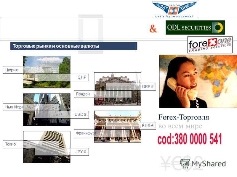 ¥$£ Forex-Торговля Торговые рынки и основные валюты Цюрих Нью Йорк Лондон Франкфурт Токио во всем мире CHF USD $ JPY ¥ EUR GBP £ &