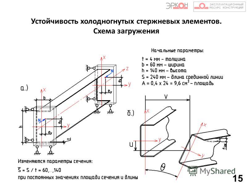 Устойчивость холодногнутых стержневых элементов. Схема загружения 15