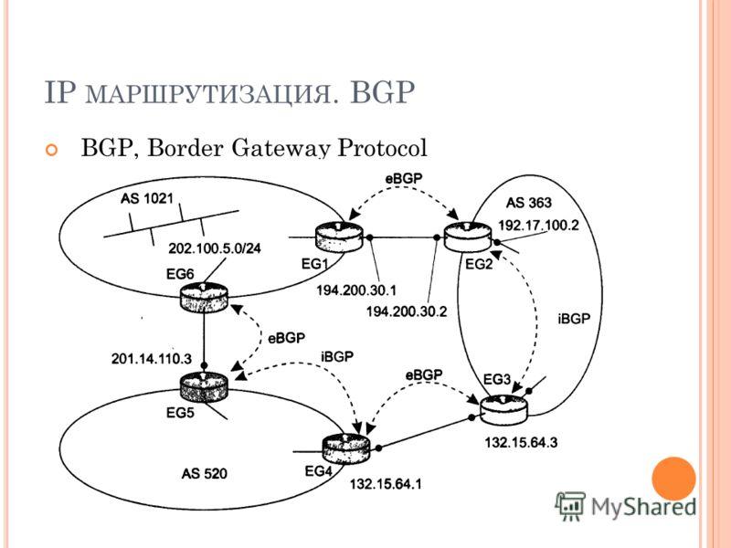 IP МАРШРУТИЗАЦИЯ. BGP BGP, Border Gateway Protocol
