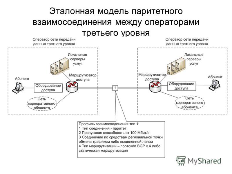 Эталонная модель паритетного взаимосоединения между операторами третьего уровня