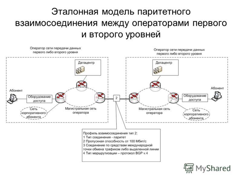 Эталонная модель паритетного взаимосоединения между операторами первого и второго уровней