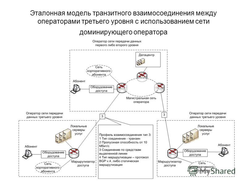 Эталонная модель транзитного взаимосоединения между операторами третьего уровня с использованием сети доминирующего оператора