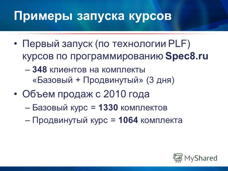 Примеры запуска курсов Первый запуск (по технологии PLF) курсов по программированию Spec8.ru –348 клиентов на комплекты «Базовый + Продвинутый» (3 дня) Объем продаж с 2010 года –Базовый курс = 1330 комплектов –Продвинутый курс = 1064 комплекта