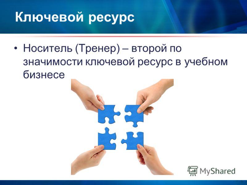 Ключевой ресурс Носитель (Тренер) – второй по значимости ключевой ресурс в учебном бизнесе