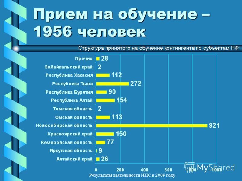 Результаты деятельности ИПС в 2009 году Прием на обучение – 1956 человек Структура принятого на обучение контингента по субъектам РФ
