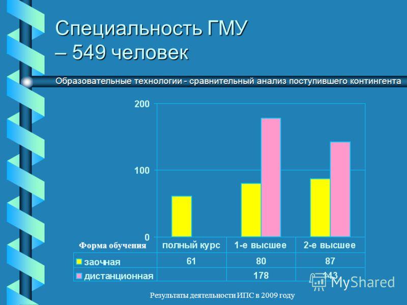 Результаты деятельности ИПС в 2009 году Специальность ГМУ – 549 человек Образовательные технологии - сравнительный анализ поступившего контингента Форма обучения