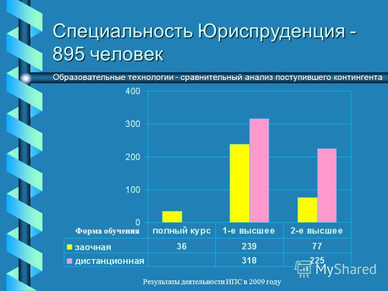 Результаты деятельности ИПС в 2009 году Специальность Юриспруденция - 895 человек Образовательные технологии - сравнительный анализ поступившего контингента Форма обучения