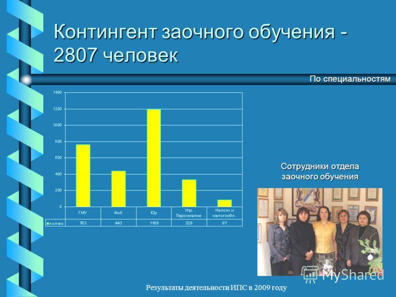 Результаты деятельности ИПС в 2009 году Контингент заочного обучения - 2807 человек Сотрудники отдела заочного обучения По специальностям