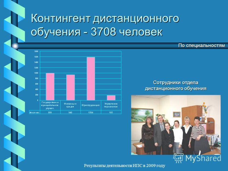 Результаты деятельности ИПС в 2009 году Контингент дистанционного обучения - 3708 человек Сотрудники отдела дистанционного обучения По специальностям
