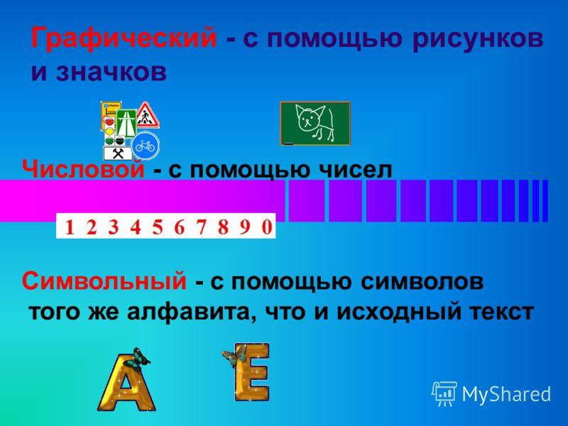Графический - с помощью рисунков и значков Числовой - с помощью чисел Символьный - с помощью символов того же алфавита, что и исходный текст